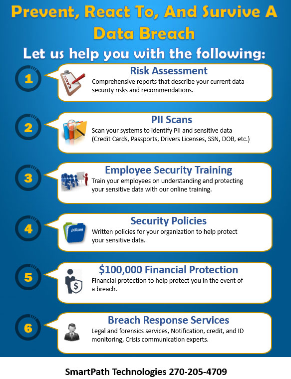 Smart Cyber Defense | SmartPath Technologies, LLC